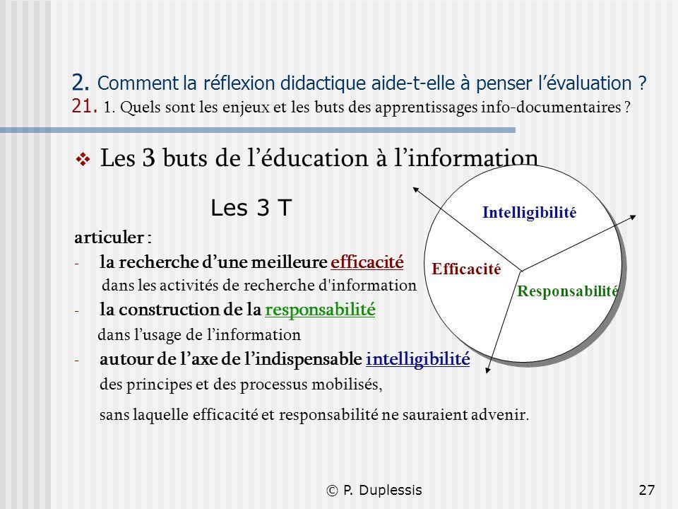 © P. Duplessis27 2. Comment la réflexion didactique aide-t-elle à penser lévaluation ? 21. 1. Quels sont les enjeux et les buts des apprentissages inf