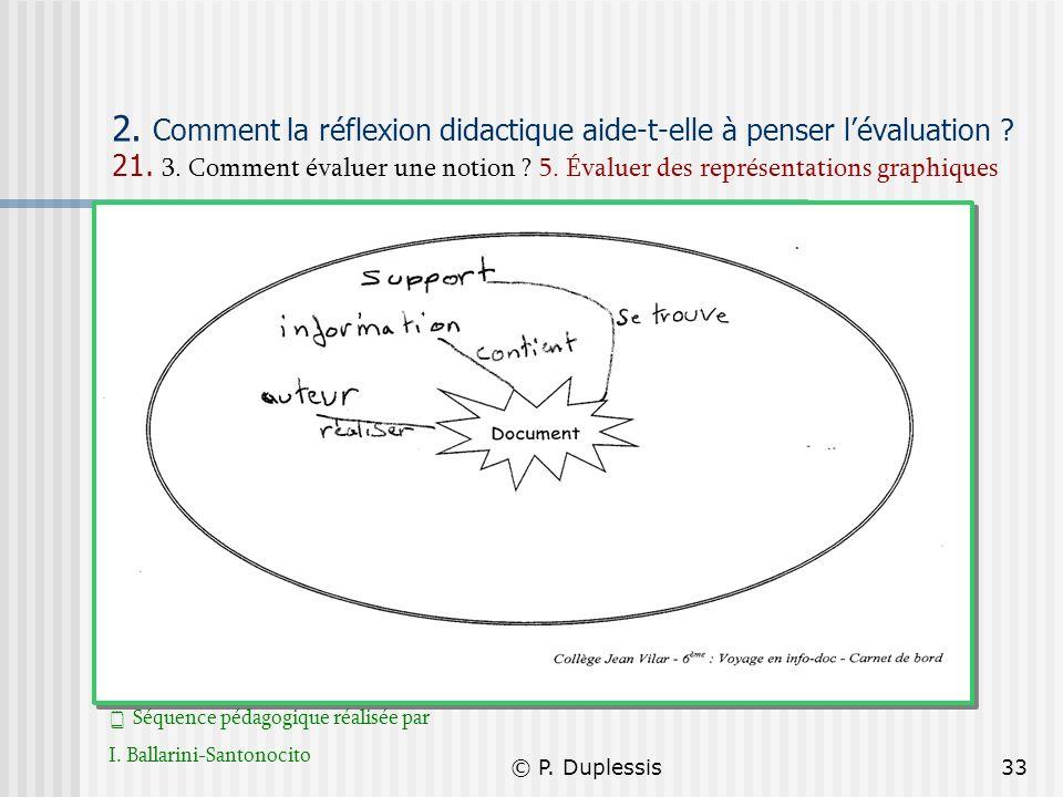 © P. Duplessis33 2. Comment la réflexion didactique aide-t-elle à penser lévaluation ? 21. 3. Comment évaluer une notion ? 5. Évaluer des représentati
