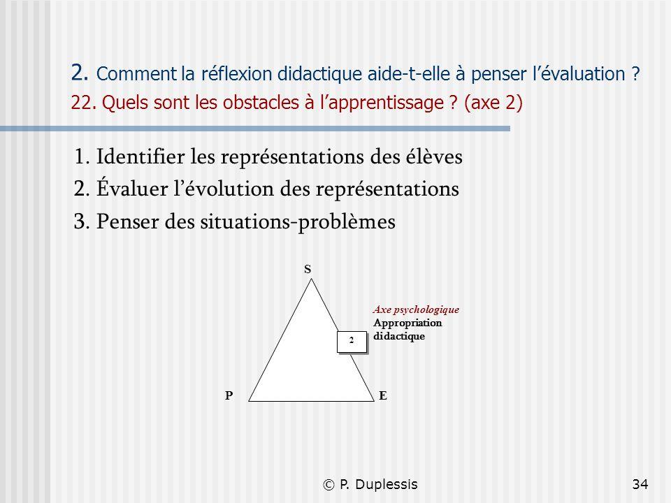 © P. Duplessis34 2. Comment la réflexion didactique aide-t-elle à penser lévaluation ? 22. Quels sont les obstacles à lapprentissage ? (axe 2) 1. Iden