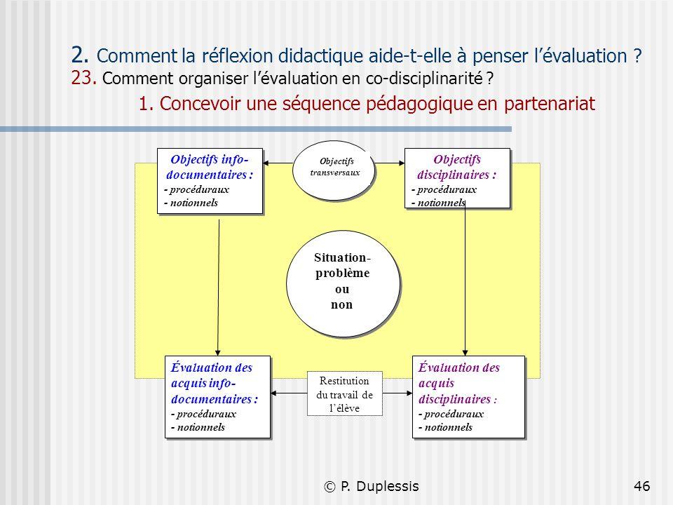 © P. Duplessis46 2. Comment la réflexion didactique aide-t-elle à penser lévaluation ? 23. Comment organiser lévaluation en co-disciplinarité ? 1. Con