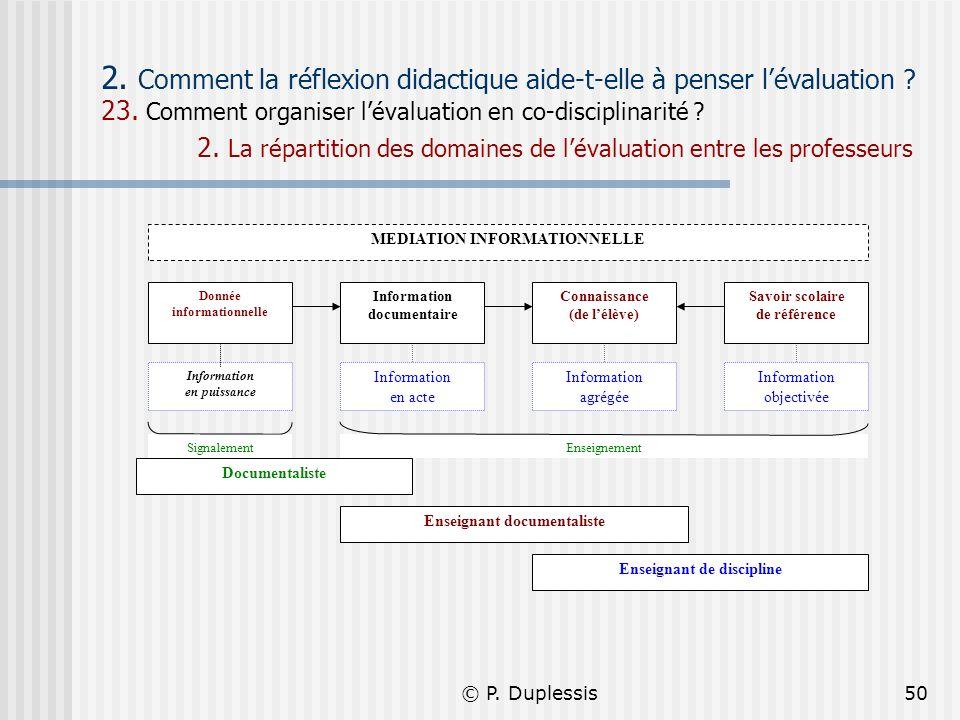 © P. Duplessis50 2. Comment la réflexion didactique aide-t-elle à penser lévaluation ? 23. Comment organiser lévaluation en co-disciplinarité ? 2. La
