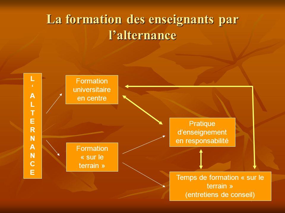 Formation universitaire en centre Formation « sur le terrain » Pratique denseignement en responsabilité Temps de formation « sur le terrain » (entreti
