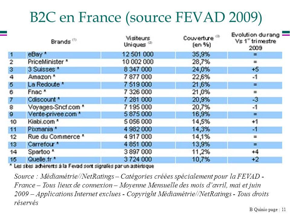 B Quinio page : 12 Une croissance forte mais … l Croissance du commerce électronique : 25% à 40% annuelle Mais l seulement 4 à 9% du commerce de détail l part variable selon les secteurs : »25% des français ont acheté un voyage »3% des français ont acheté des produits alimentaires