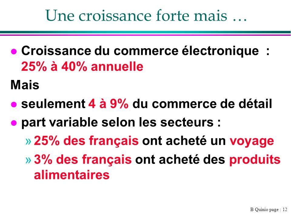 B Quinio page : 12 Une croissance forte mais … l Croissance du commerce électronique : 25% à 40% annuelle Mais l seulement 4 à 9% du commerce de détai