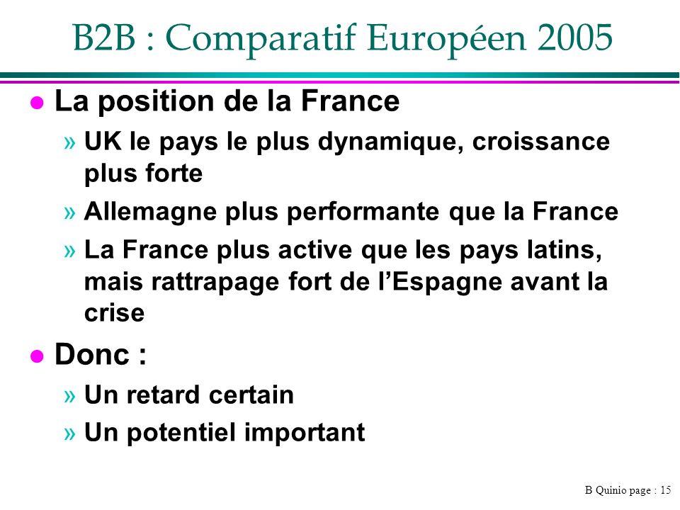 B Quinio page : 15 l La position de la France »UK le pays le plus dynamique, croissance plus forte »Allemagne plus performante que la France »La Franc