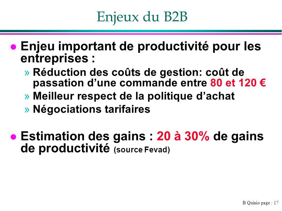 B Quinio page : 18 Enjeux du B2C: pour les particuliers Disponibilité 24h / 24 Gain de temps Facilité Discrétion Sauf pour les moyens de paiement Pour la consultation .