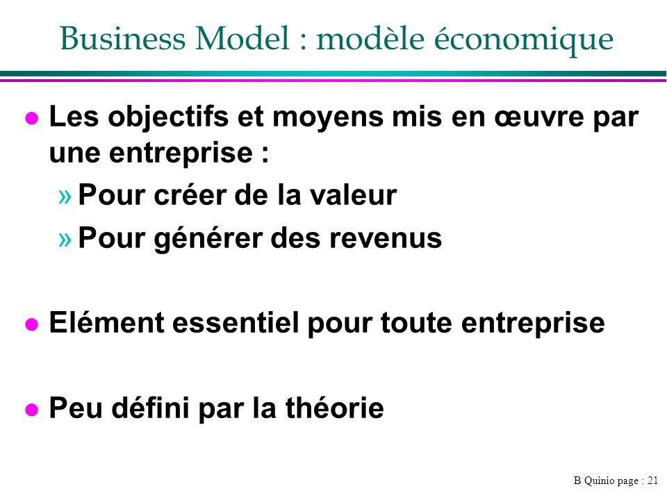 B Quinio page : 21 Business Model : modèle économique l Les objectifs et moyens mis en œuvre par une entreprise : »Pour créer de la valeur »Pour génér