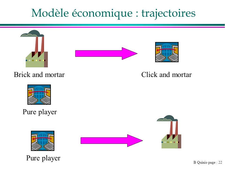B Quinio page : 22 Modèle économique : trajectoires Brick and mortar Pure player Click and mortar Pure player