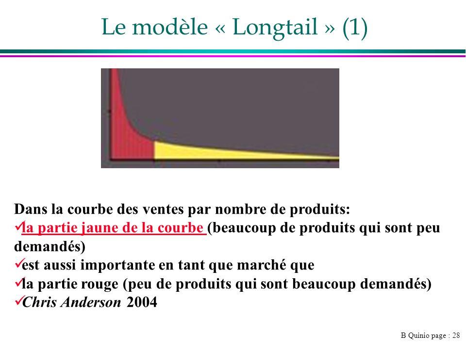 B Quinio page : 29 Le modèle « Longtail » (2) l Exemples de « longtail » : »« Aujourdhui, nous avons vendu plus de livres qui ne se sont pas vendus hier que nous navons vendu de livres que nous avons vendu aussi hier » Amazon »le système de publicité de Google permet de rentabiliser une infrastructure à 97% utilisée par des requêtes de niche Google la « Long Tail Company » »Les nœuds papillons