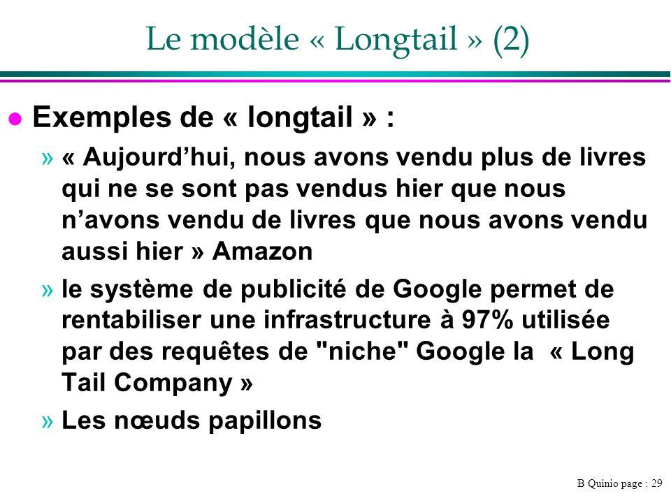 B Quinio page : 29 Le modèle « Longtail » (2) l Exemples de « longtail » : »« Aujourdhui, nous avons vendu plus de livres qui ne se sont pas vendus hi