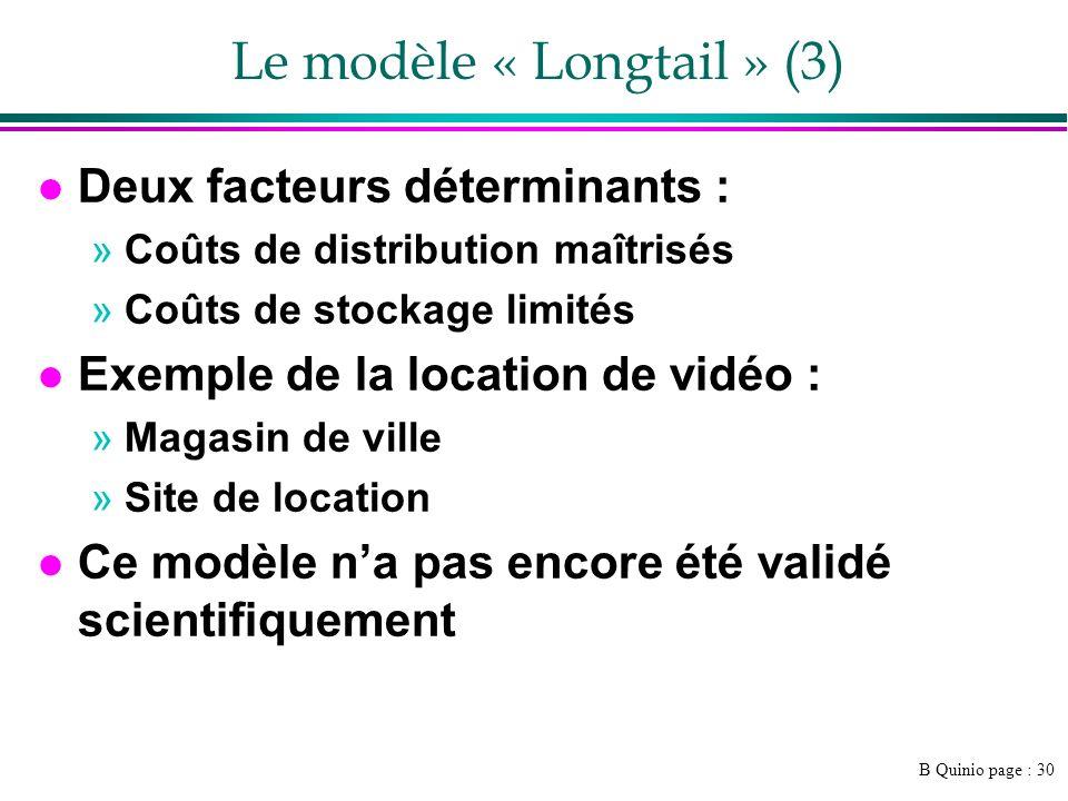 B Quinio page : 30 Le modèle « Longtail » (3) l Deux facteurs déterminants : »Coûts de distribution maîtrisés »Coûts de stockage limités l Exemple de