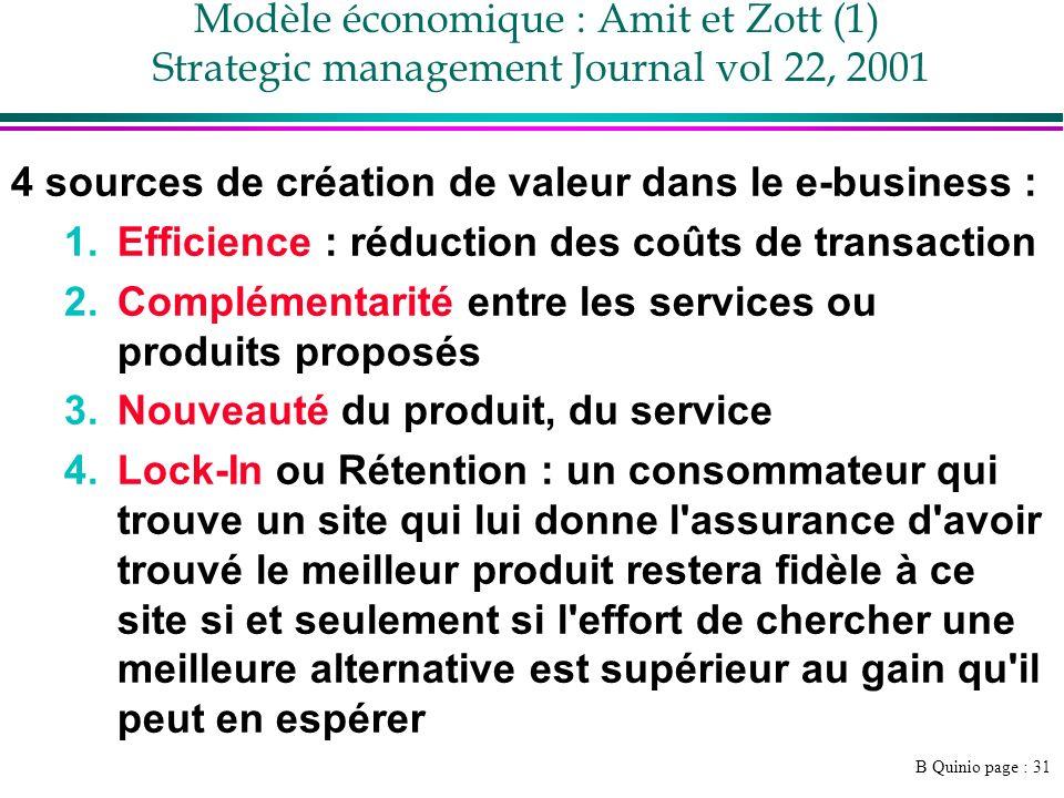 B Quinio page : 31 Modèle économique : Amit et Zott (1) Strategic management Journal vol 22, 2001 4 sources de création de valeur dans le e-business :