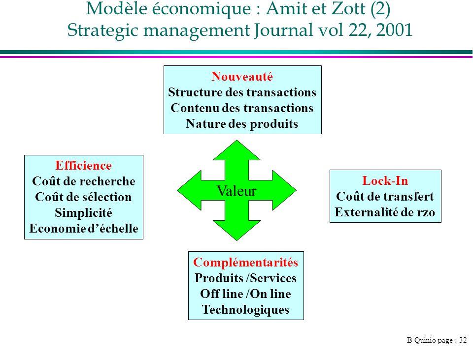 B Quinio page : 33 Modèle économique : Amit et Zott (3) l Exemple Impression sur Internet : »Efficience –Réduction des coûts »Complémentarité –Reliure, photo, … »Nouveauté –Il y a 2 ans .