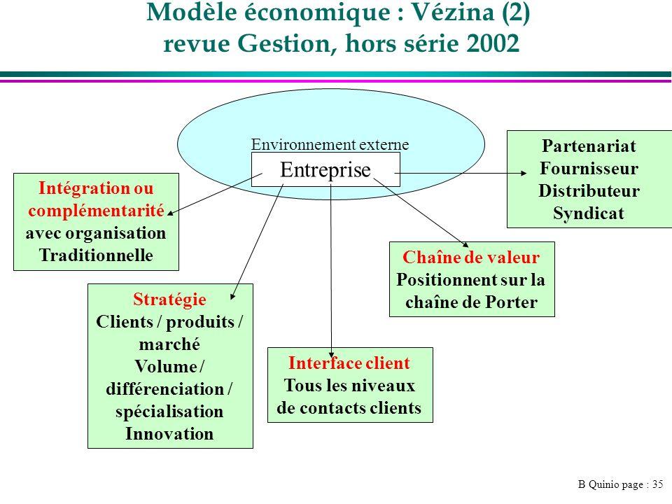 B Quinio page : 35 Environnement externe Modèle économique : Vézina (2) revue Gestion, hors série 2002 Entreprise Intégration ou complémentarité avec