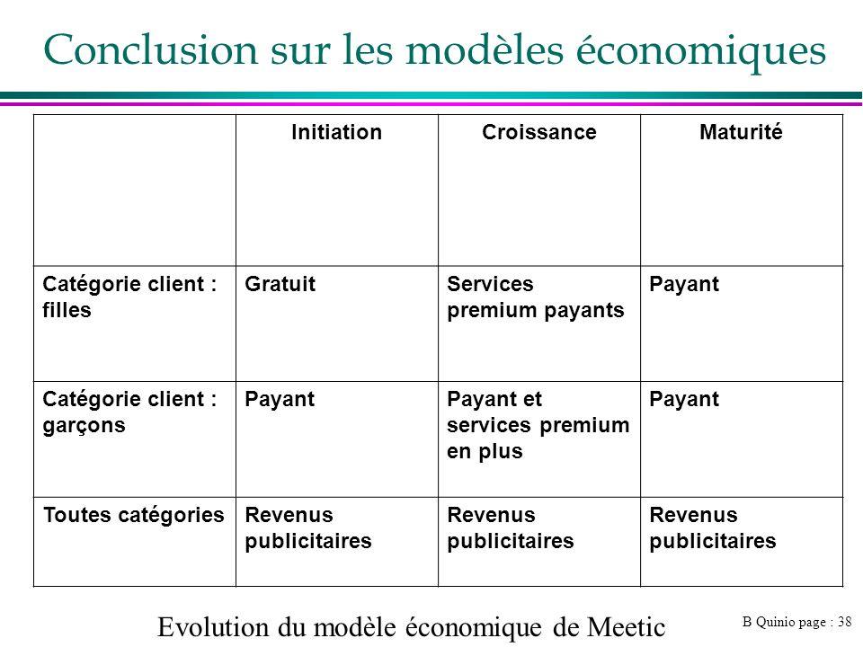 B Quinio page : 38 Conclusion sur les modèles économiques InitiationCroissanceMaturité Catégorie client : filles GratuitServices premium payants Payan