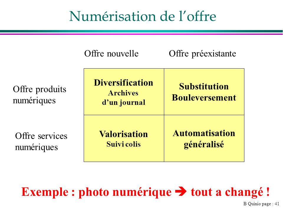 B Quinio page : 41 Numérisation de loffre Offre produits numériques Offre services numériques Offre nouvelleOffre préexistante Substitution Bouleverse