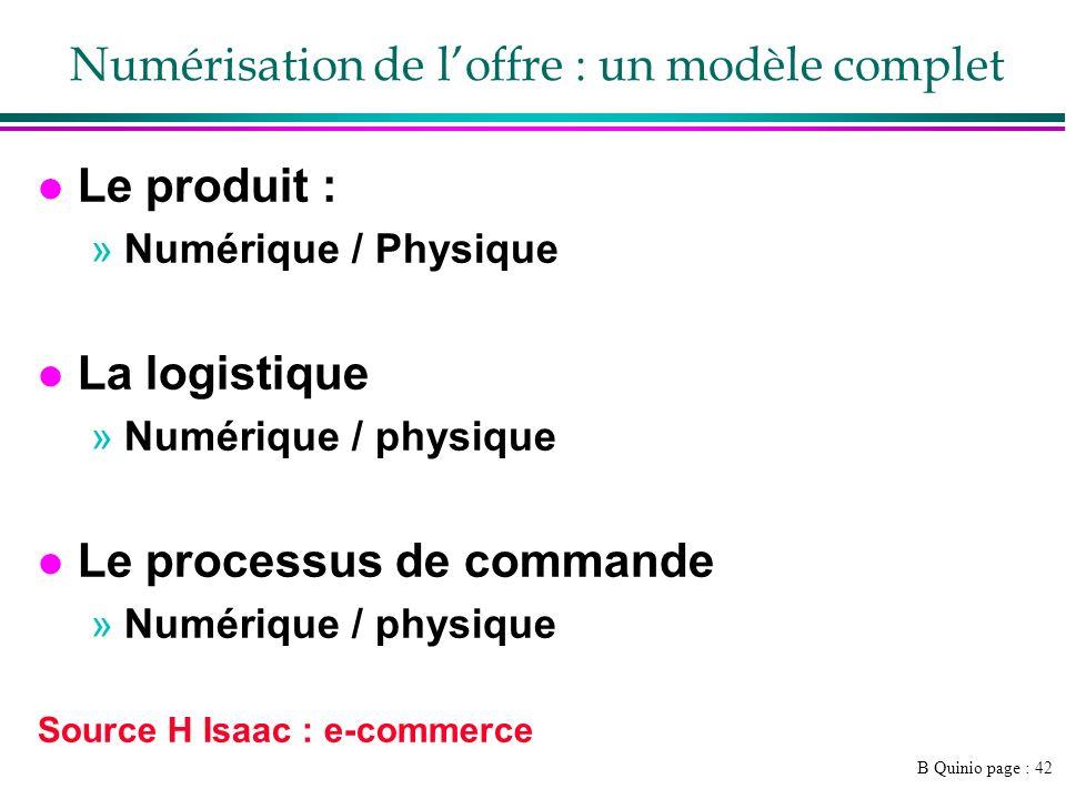 B Quinio page : 42 Numérisation de loffre : un modèle complet l Le produit : »Numérique / Physique l La logistique »Numérique / physique l Le processu