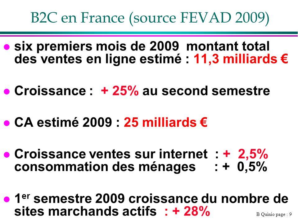 B Quinio page : 10 B2C en France (source FEVAD 2009) l + de 56 000 sites marchands ( 43 700 en 2008) l Croissance ventes : + 55% de la croissance des ventes provient des nouveaux sites l le nombre de nouveaux acheteurs repart à la hausse au deuxième trimestre : + 7% l Hausse du nombre de commande : + 30% compense la baisse du montant du panier : de 93 à 89 l + 5% de fréquentation des agences en ligne http://www.fevad.com/