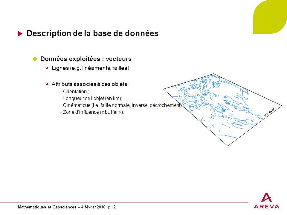 Mathématiques et Géosciences – 4 février 2010 p.12 © R.ROY Description de la base de données Données exploitées : vecteurs Lignes (e.g. linéaments, fa