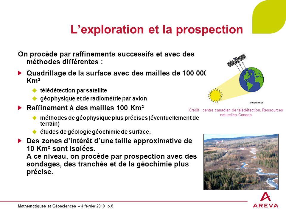 Mathématiques et Géosciences – 4 février 2010 p.8 Lexploration et la prospection On procède par raffinements successifs et avec des méthodes différent