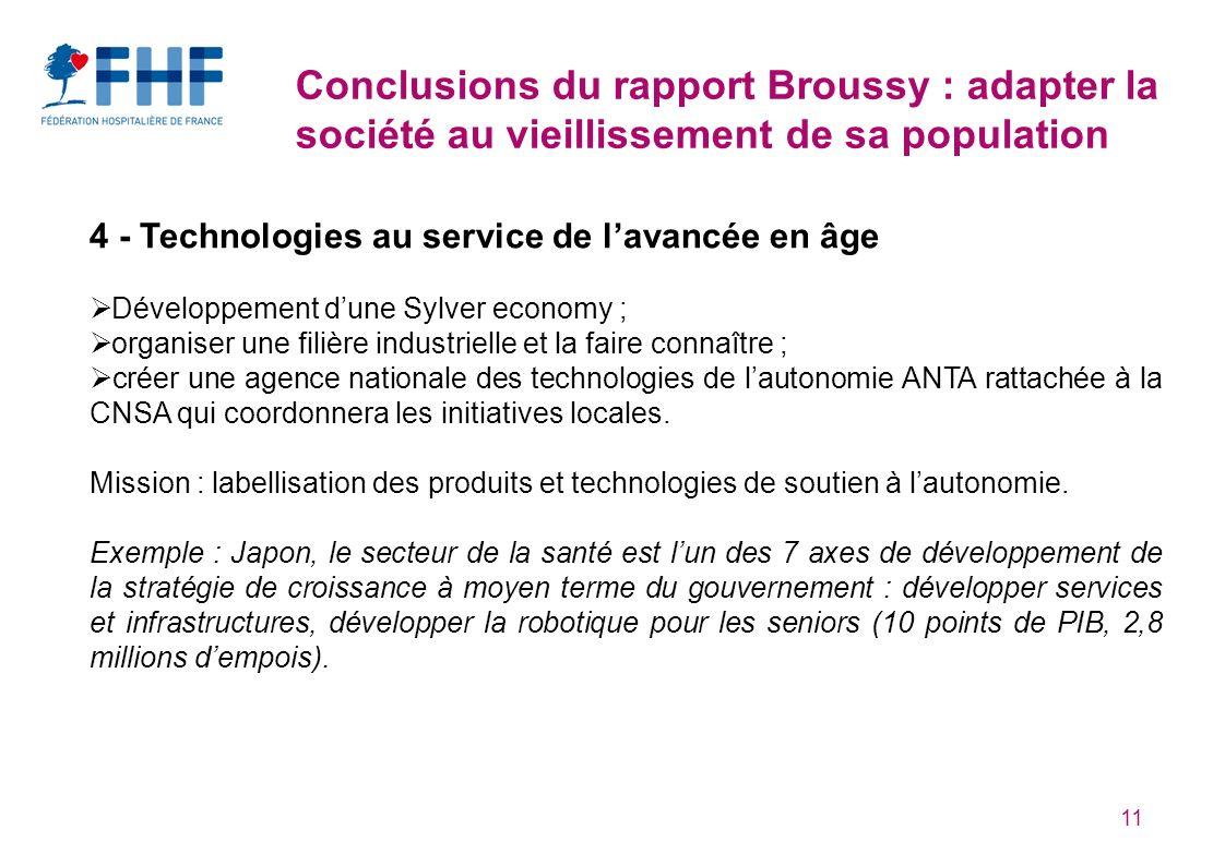 11 Conclusions du rapport Broussy : adapter la société au vieillissement de sa population 4 - Technologies au service de lavancée en âge Développement