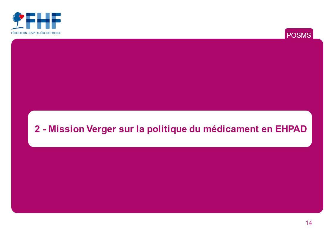 14 2 - Mission Verger sur la politique du médicament en EHPAD POSMS