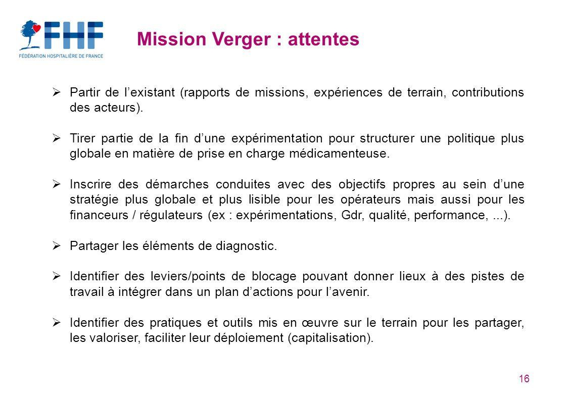 16 Mission Verger : attentes Partir de lexistant (rapports de missions, expériences de terrain, contributions des acteurs). Tirer partie de la fin dun