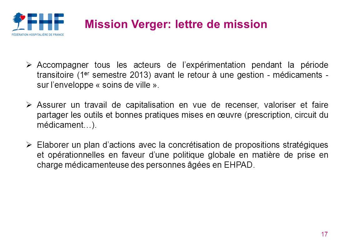 17 Mission Verger: lettre de mission Accompagner tous les acteurs de lexpérimentation pendant la période transitoire (1 er semestre 2013) avant le retour à une gestion - médicaments - sur lenveloppe « soins de ville ».