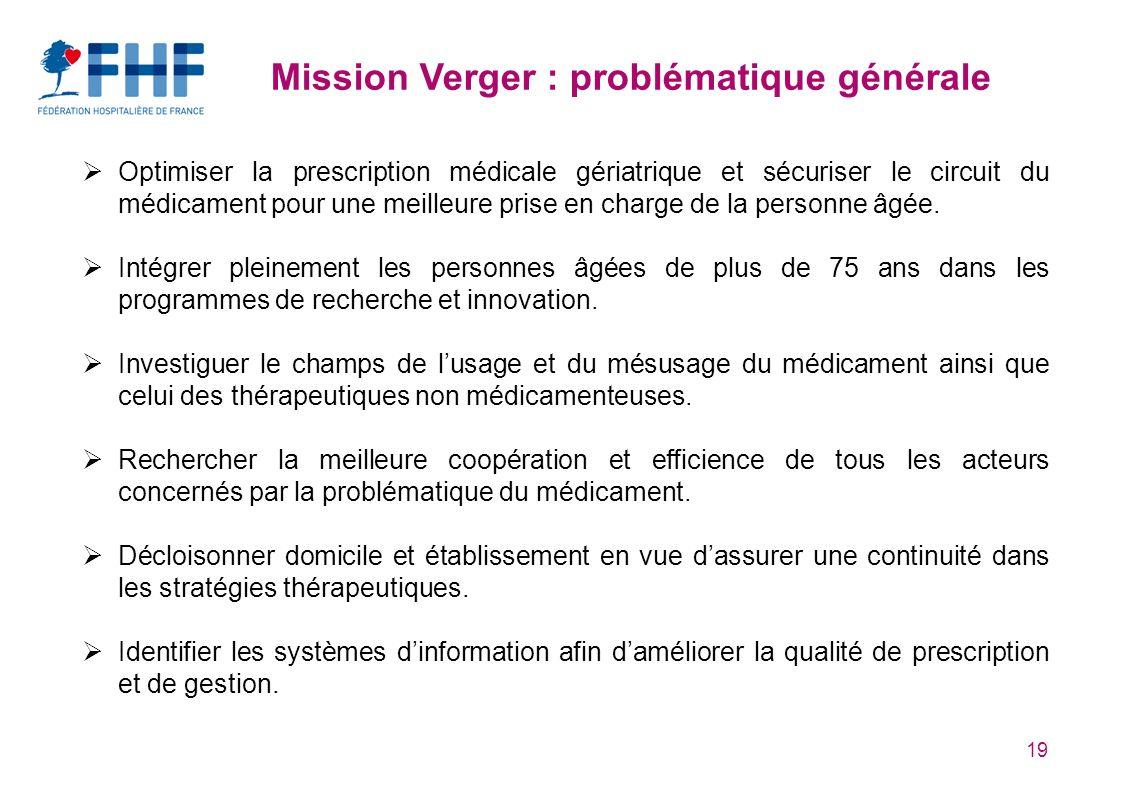 19 Mission Verger : problématique générale Optimiser la prescription médicale gériatrique et sécuriser le circuit du médicament pour une meilleure prise en charge de la personne âgée.