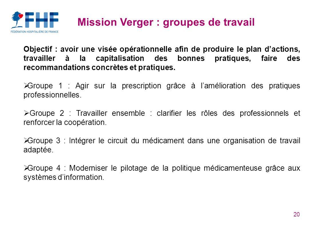 20 Mission Verger : groupes de travail Objectif : avoir une visée opérationnelle afin de produire le plan dactions, travailler à la capitalisation des bonnes pratiques, faire des recommandations concrètes et pratiques.