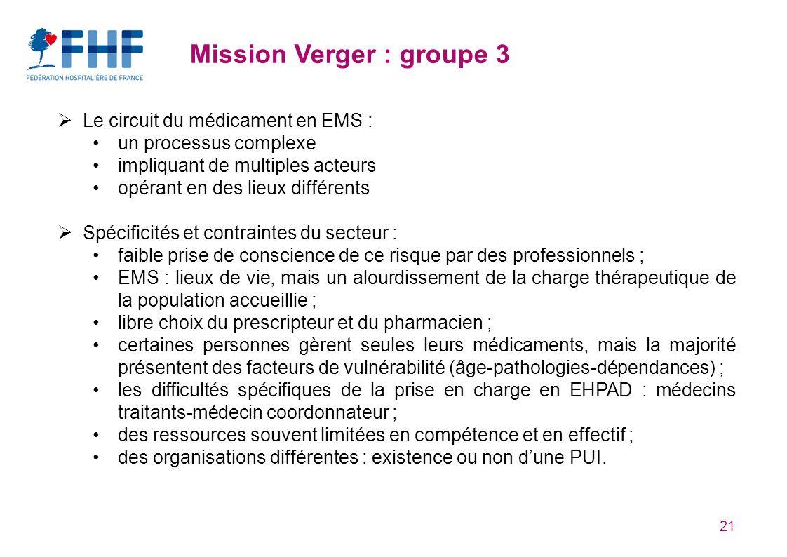 21 Mission Verger : groupe 3 Le circuit du médicament en EMS : un processus complexe impliquant de multiples acteurs opérant en des lieux différents S