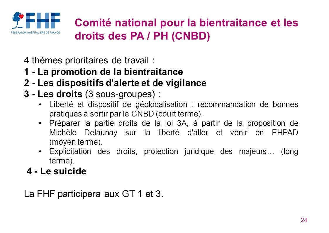 24 Comité national pour la bientraitance et les droits des PA / PH (CNBD) 4 thèmes prioritaires de travail : 1 - La promotion de la bientraitance 2 -