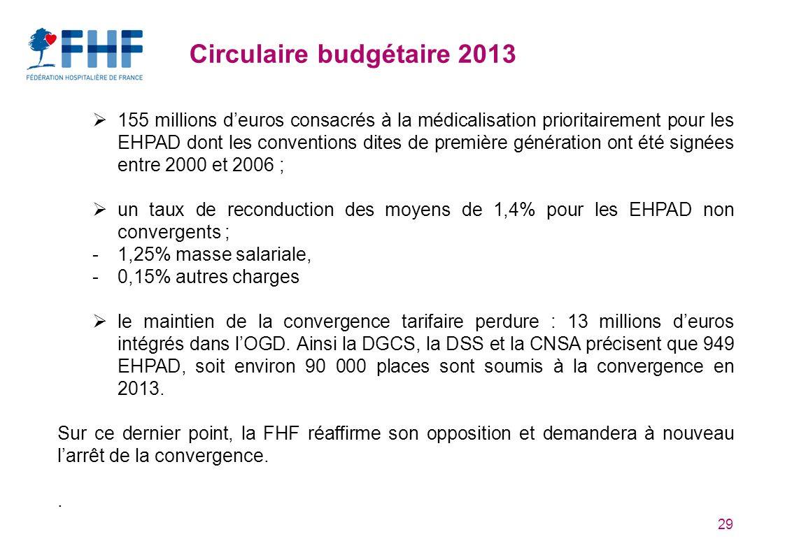 29 Circulaire budgétaire 2013 155 millions deuros consacrés à la médicalisation prioritairement pour les EHPAD dont les conventions dites de première