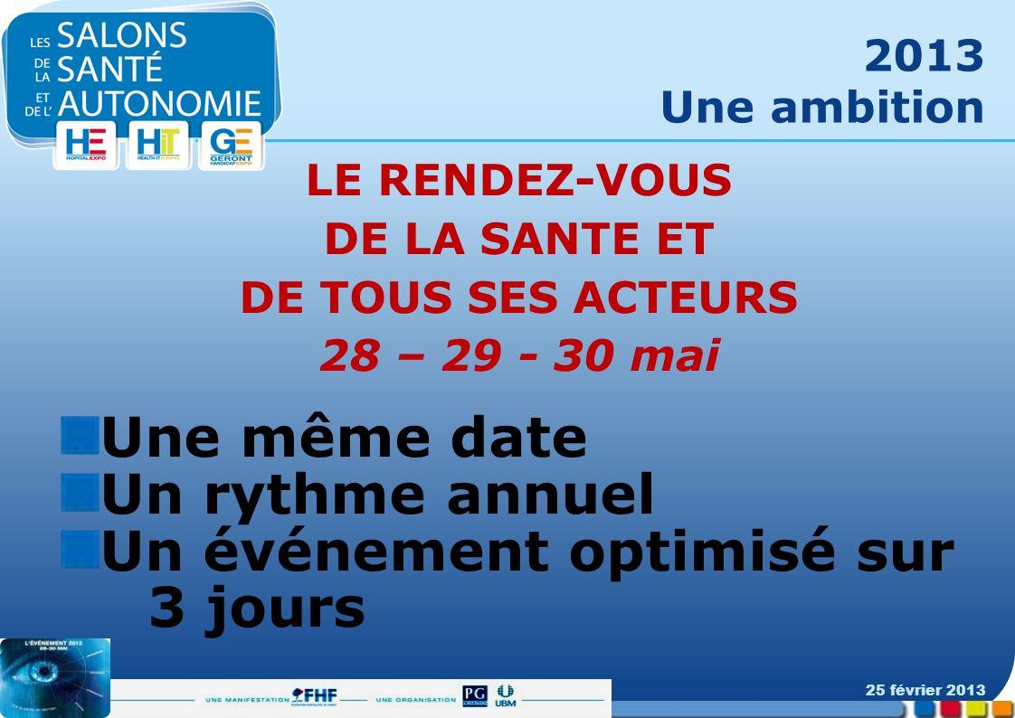 2013 Une ambition LE RENDEZ-VOUS DE LA SANTE ET DE TOUS SES ACTEURS 28 – 29 - 30 mai Une même date Un rythme annuel Un événement optimisé sur 3 jours 25 février 2013