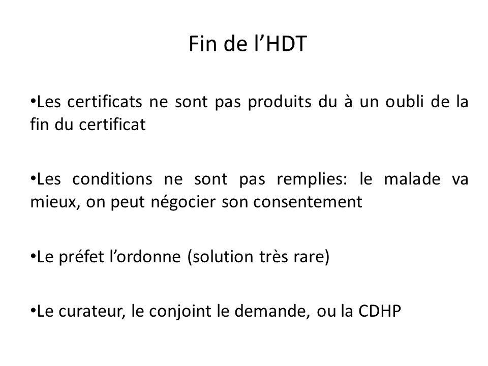 Fin de lHDT Les certificats ne sont pas produits du à un oubli de la fin du certificat Les conditions ne sont pas remplies: le malade va mieux, on peu