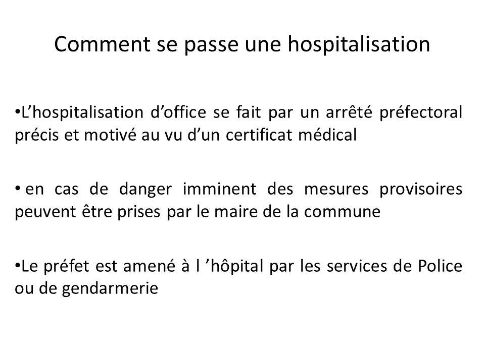Comment se passe une hospitalisation Lhospitalisation doffice se fait par un arrêté préfectoral précis et motivé au vu dun certificat médical en cas d
