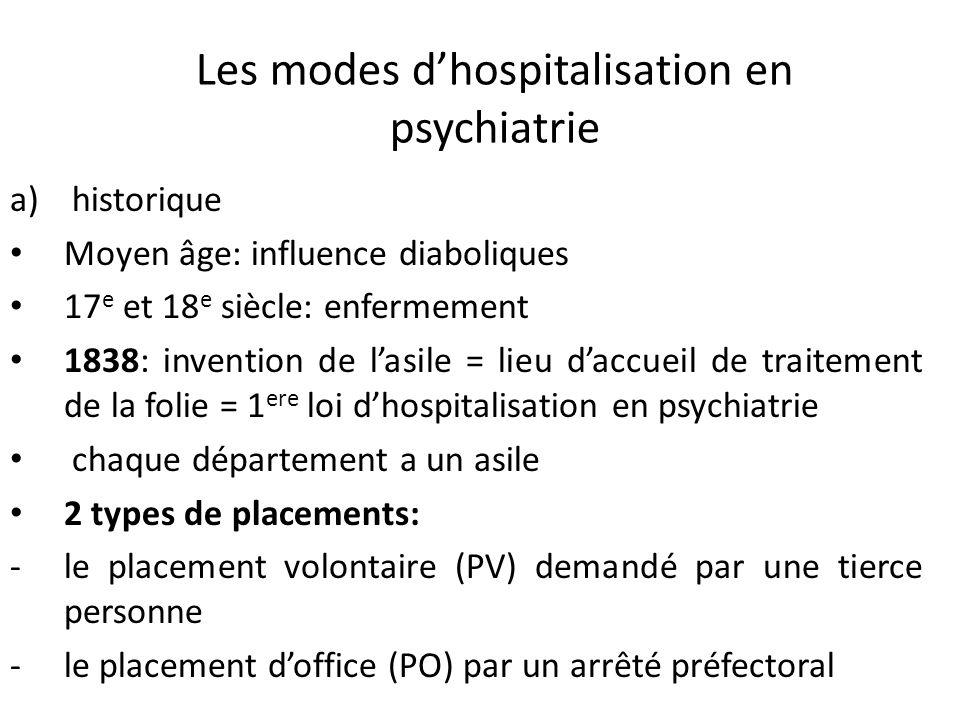 Les modes dhospitalisation en psychiatrie a) historique Moyen âge: influence diaboliques 17 e et 18 e siècle: enfermement 1838: invention de lasile =