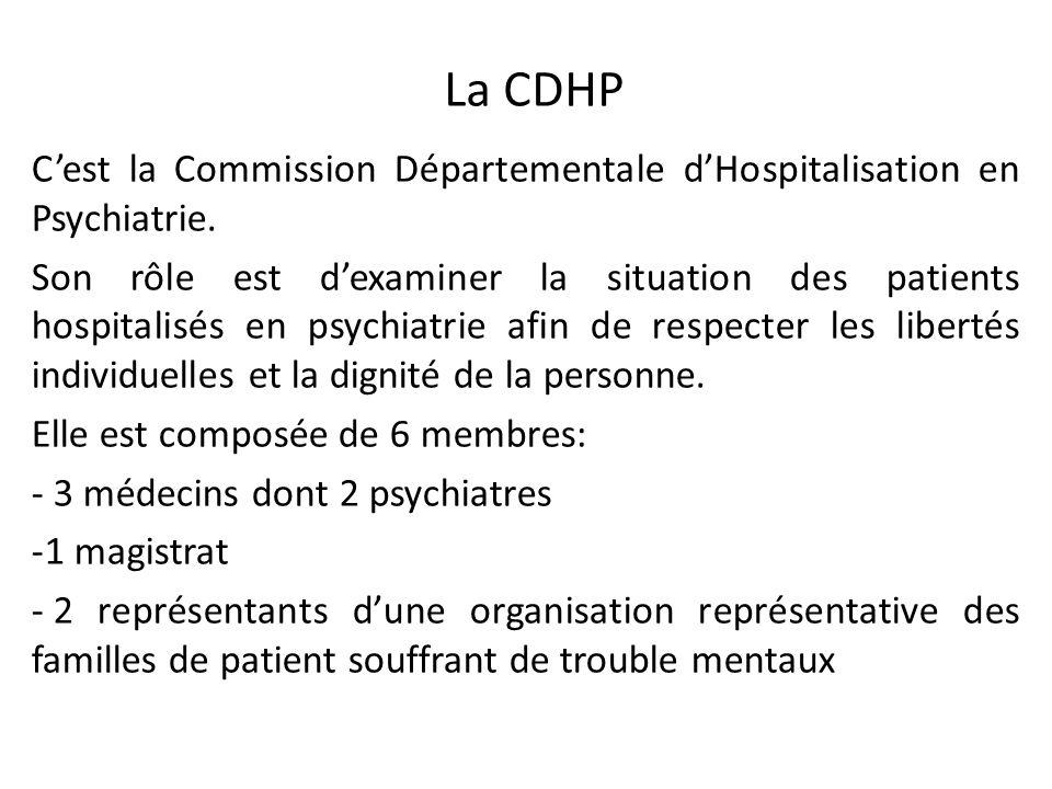 La CDHP Cest la Commission Départementale dHospitalisation en Psychiatrie. Son rôle est dexaminer la situation des patients hospitalisés en psychiatri