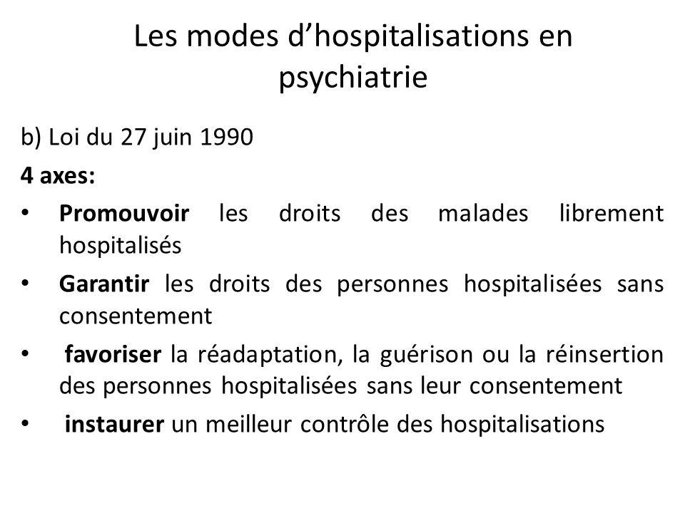 Les modalités dhospitalisation a)Hospitalisation libre Article L 3211-2 CSP et article L 326-2 de la loi du 27 Juin 1990 « Une personne hospitalisée avec son consentement pour des troubles mentaux est dite en hospitalisation libre » Il y a 80 % des hospitalisations en psychiatrie qui sont en demander par la personne même
