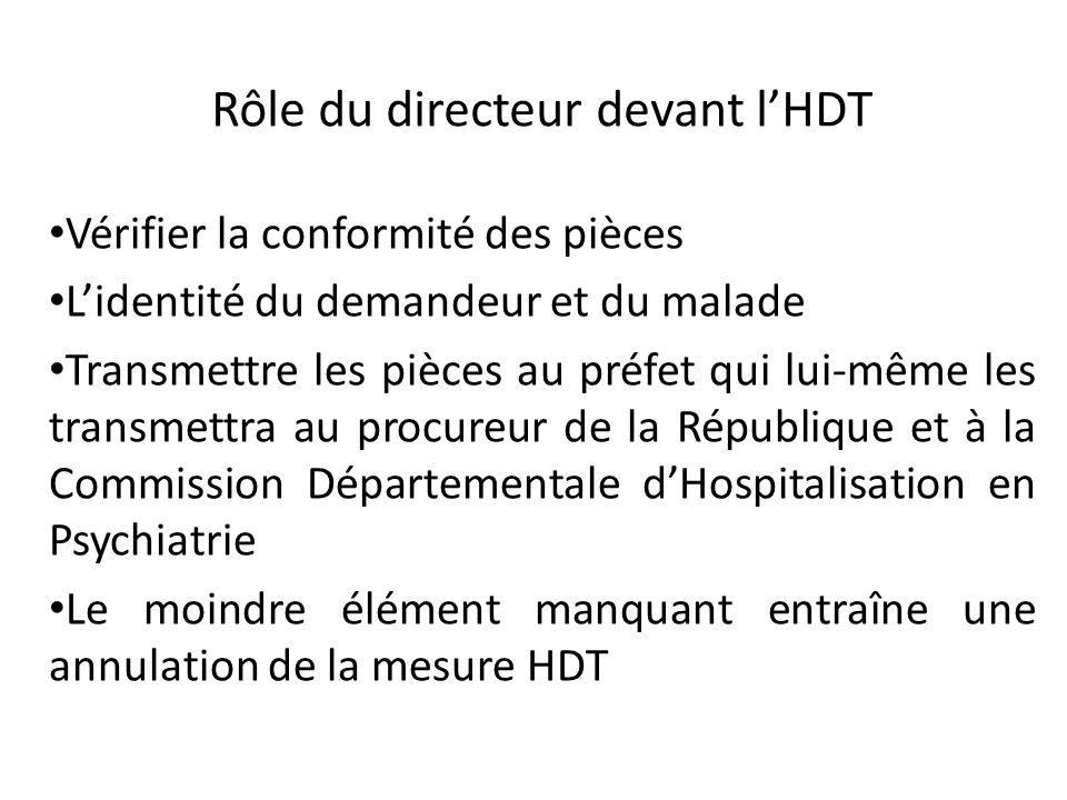 Rôle du directeur devant lHDT Vérifier la conformité des pièces Lidentité du demandeur et du malade Transmettre les pièces au préfet qui lui-même les