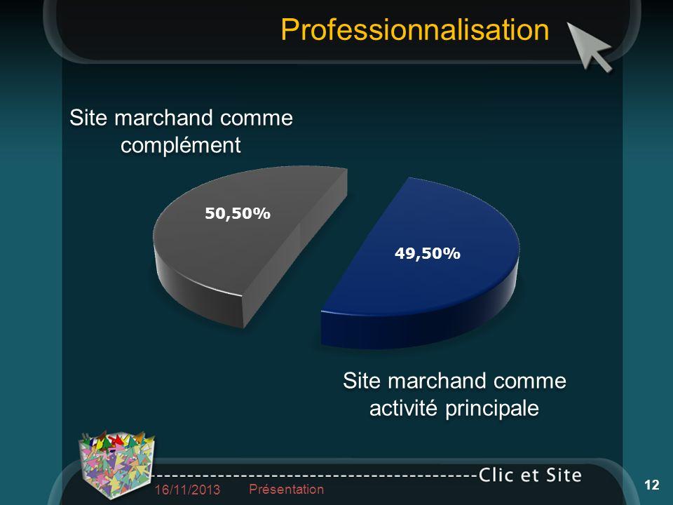 Professionnalisation 16/11/2013 Présentation 12 Site marchand comme activité principale Site marchand comme complément