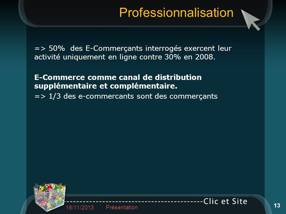 Professionnalisation => 50% des E-Commerçants interrogés exercent leur activité uniquement en ligne contre 30% en 2008. E-Commerce comme canal de dist