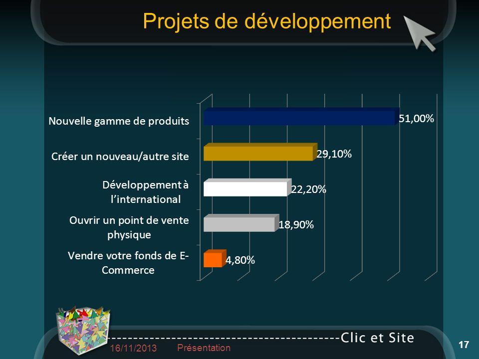 Projets de développement 16/11/2013 Présentation 17