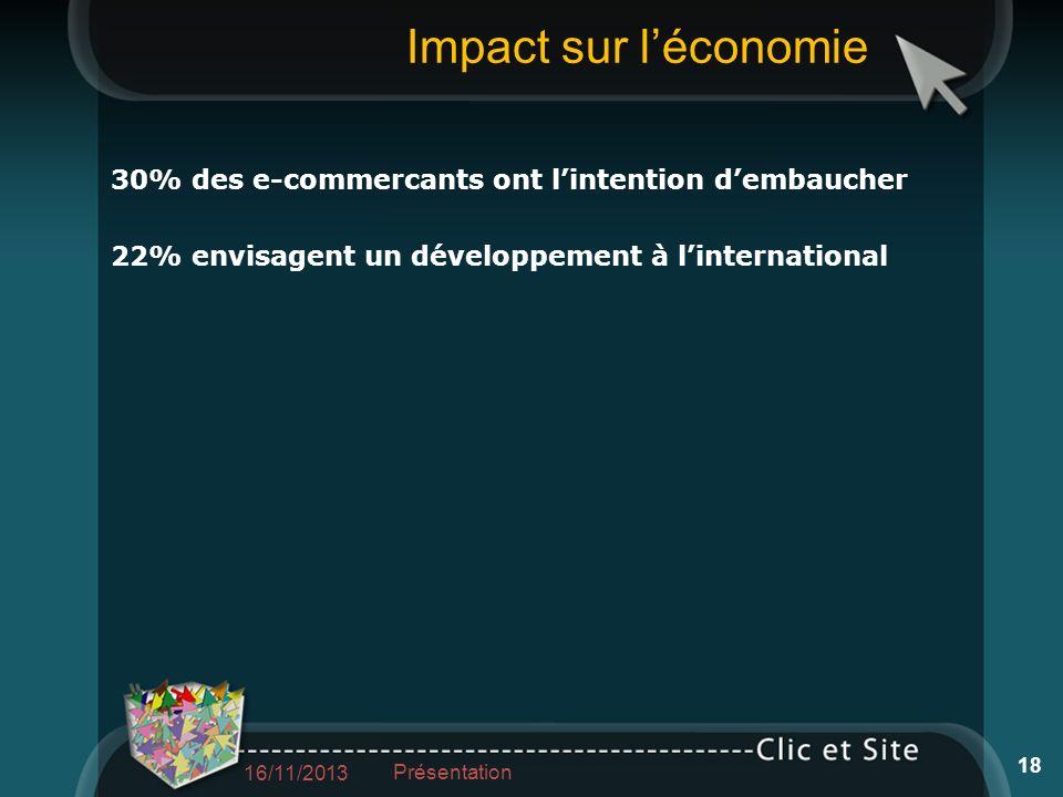 Impact sur léconomie 30% des e-commercants ont lintention dembaucher 22% envisagent un développement à linternational 16/11/2013 Présentation 18