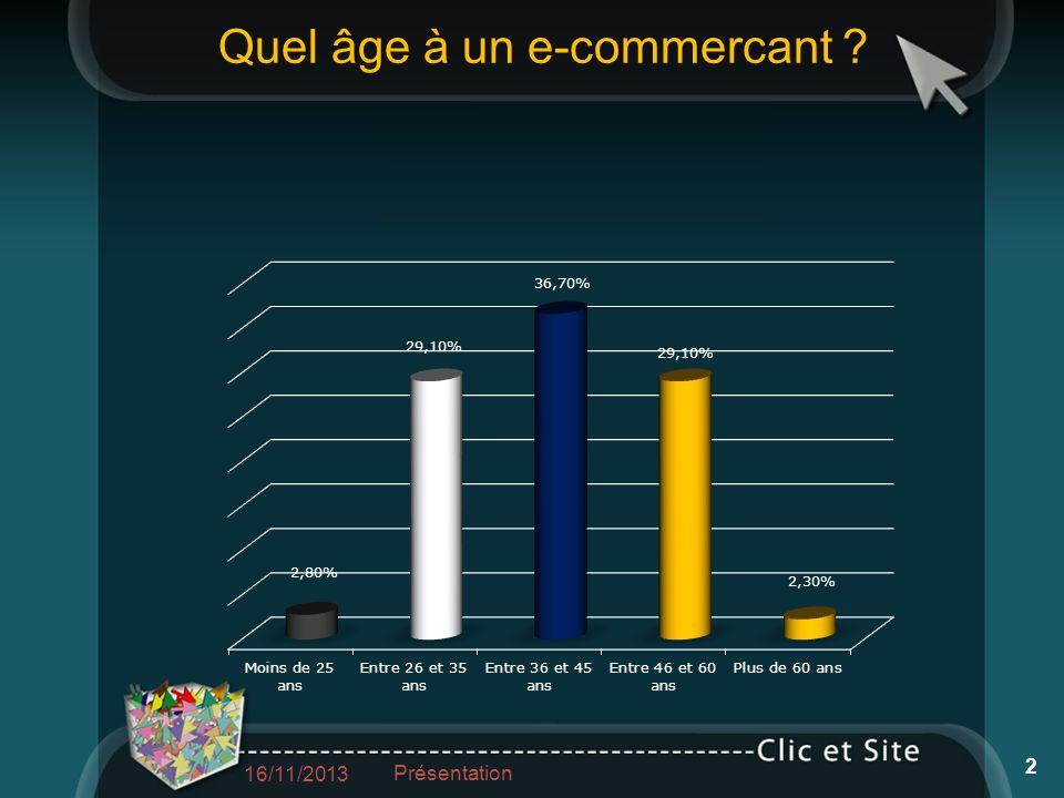 Quel âge à un e-commercant 16/11/2013 Présentation 2