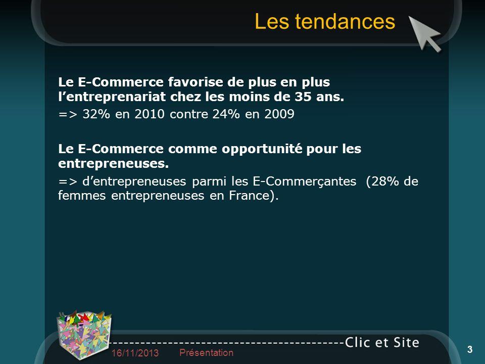 Les tendances Le E-Commerce favorise de plus en plus lentreprenariat chez les moins de 35 ans. => 32% en 2010 contre 24% en 2009 Le E-Commerce comme o