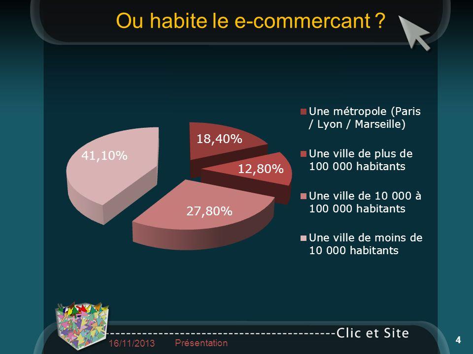 Ou habite le e-commercant 16/11/2013 Présentation 4