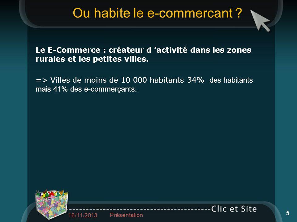 Ou habite le e-commercant ? 16/11/2013 Présentation 5 Le E-Commerce : créateur d activité dans les zones rurales et les petites villes. => Villes de m