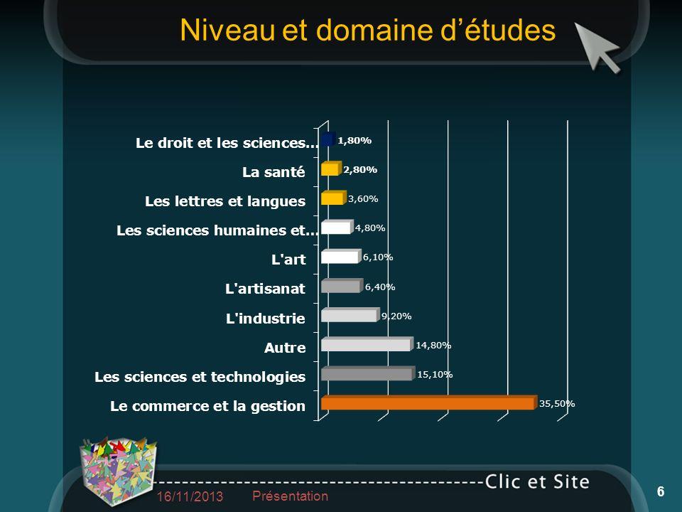 Niveau et domaine détudes 16/11/2013 Présentation 6