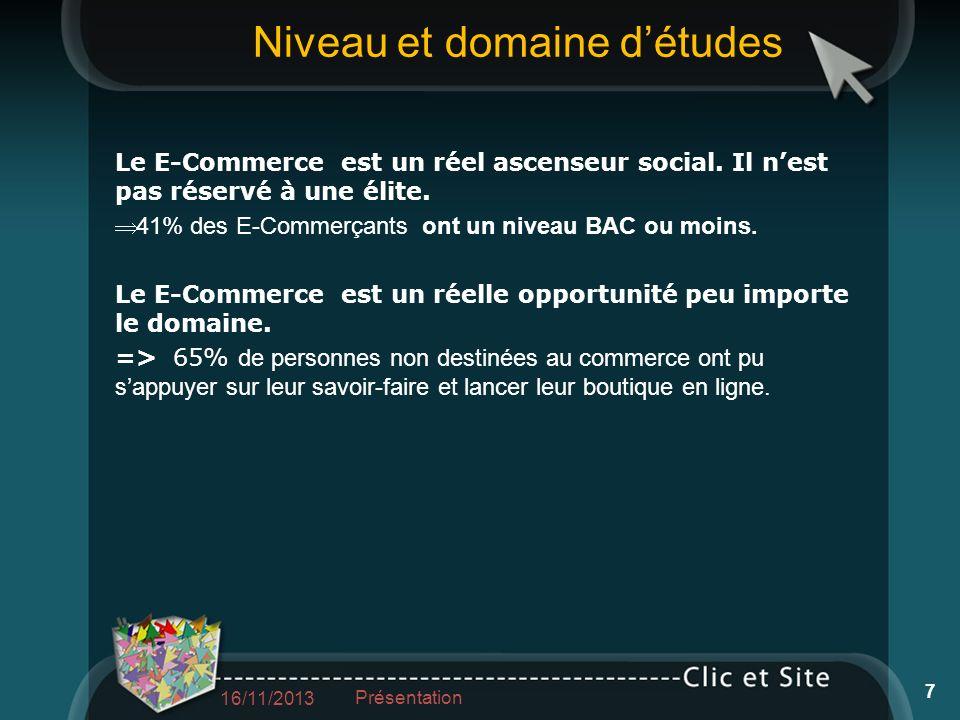 Niveau et domaine détudes 16/11/2013 Présentation 7 Le E-Commerce est un réel ascenseur social. Il nest pas réservé à une élite. 41% des E-Commerçants